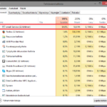 Fix Avast Service High CPU Usage