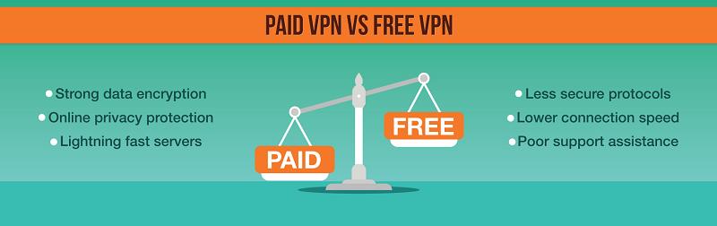 VPN Free v.s. Paid