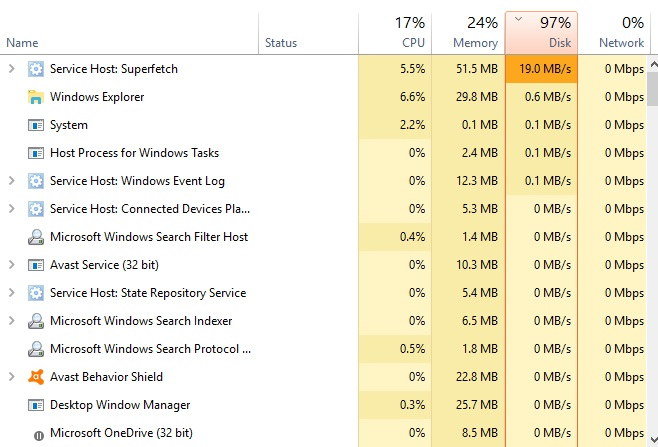What is Windows Service Host SuperFetch and How to Fix High, CPU and Disk Usages